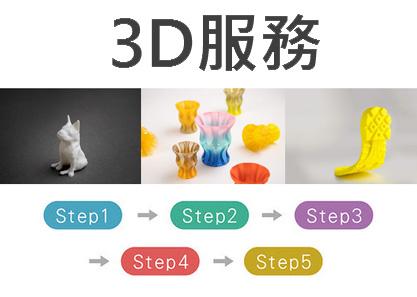 3D代印服務
